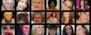 Femicide – men's fatal violence against women