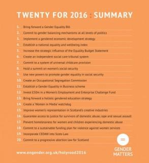Holyrood 2016, election manifesto, women, equality, twenty for 2016