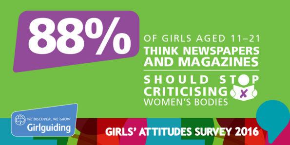 Girlguiding survey 2016, media reporesentation of women and girls, equality,