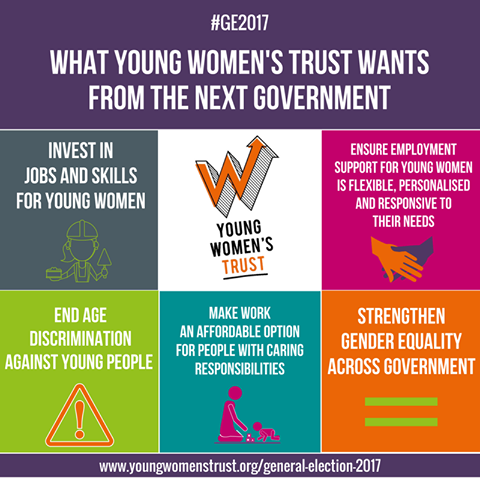 What the Young Women's Trust wants, from the next government, young women, general election 2017