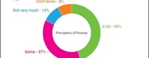 Do not ignore children in poverty in NI