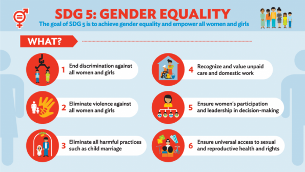 SDG 5, ONS, Women and Equalities Committee, 14 Recommendations, UK government response