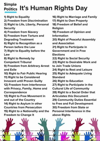 Declaration of Human Rights, Stand Up 4 Human Rights, 70th anniversary, UN, year-long campaign