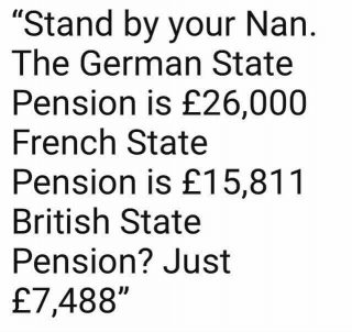 UK State pension, pittance, old people, dying of cold, petition,