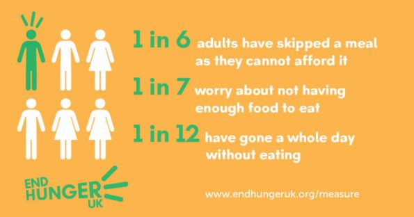 End Hunger UK, report, skipping meals, not eating, government inaction, Emma Lewell-Buck MP,