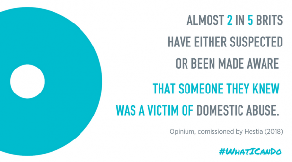 Hestia, domestic abuse, sexual violence, survey, UK SAYS NO MORE, campaign, #WhatICanDo
