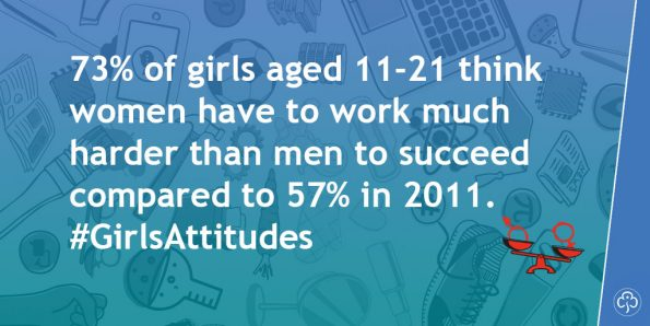 Girlguiding, Girls Attitude Survey 2018, girls and young women, views, fears,