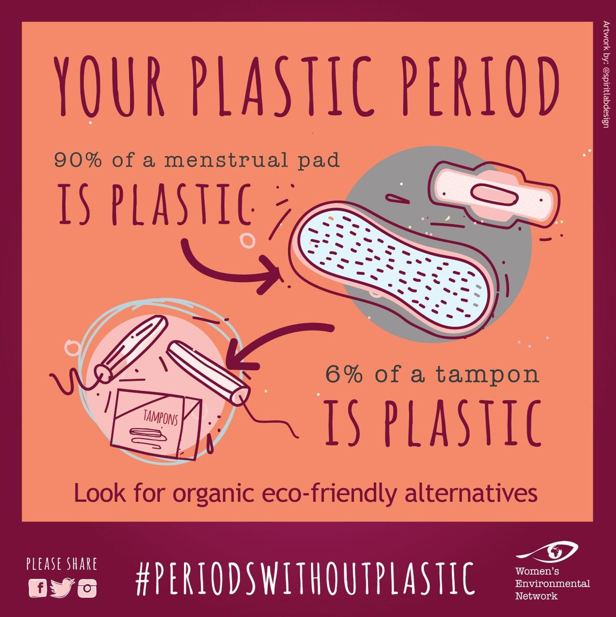 Get The Plastic Out Of Your Period