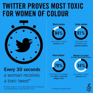Amnesty International, AI, report, online abuse, women, women of colour, Twitter, Troll Patroll