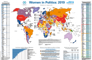 new map, women in politics, ministers, UNWomen, Inter-Parliamentary Union,