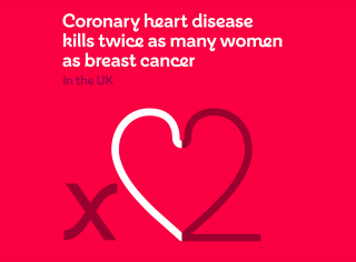 BHF, coronary heart disease, myth, women's symptoms, misdiagnosis, report