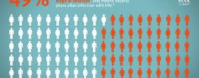 Late HIV testing endangering women in Europe