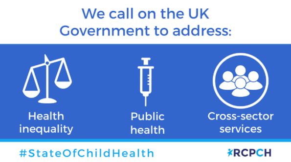 conception, abortion, #stateofchildhealth, RCPCH, report, health inequality,