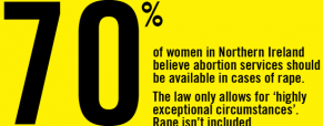 Abortion campaign in Northern Ireland launched