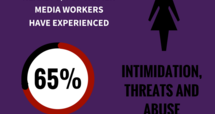 Violence at work: ending impunity?